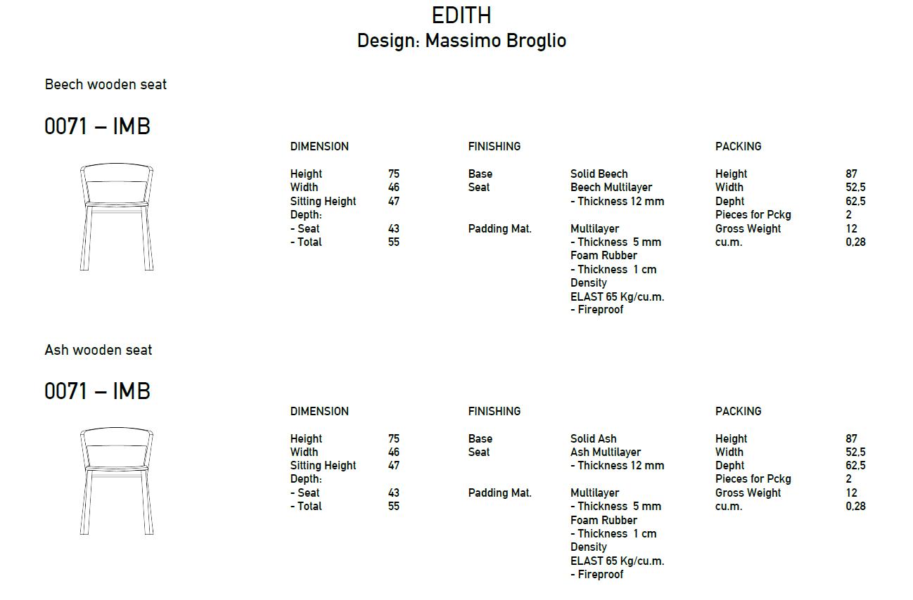 edith-0071-imb