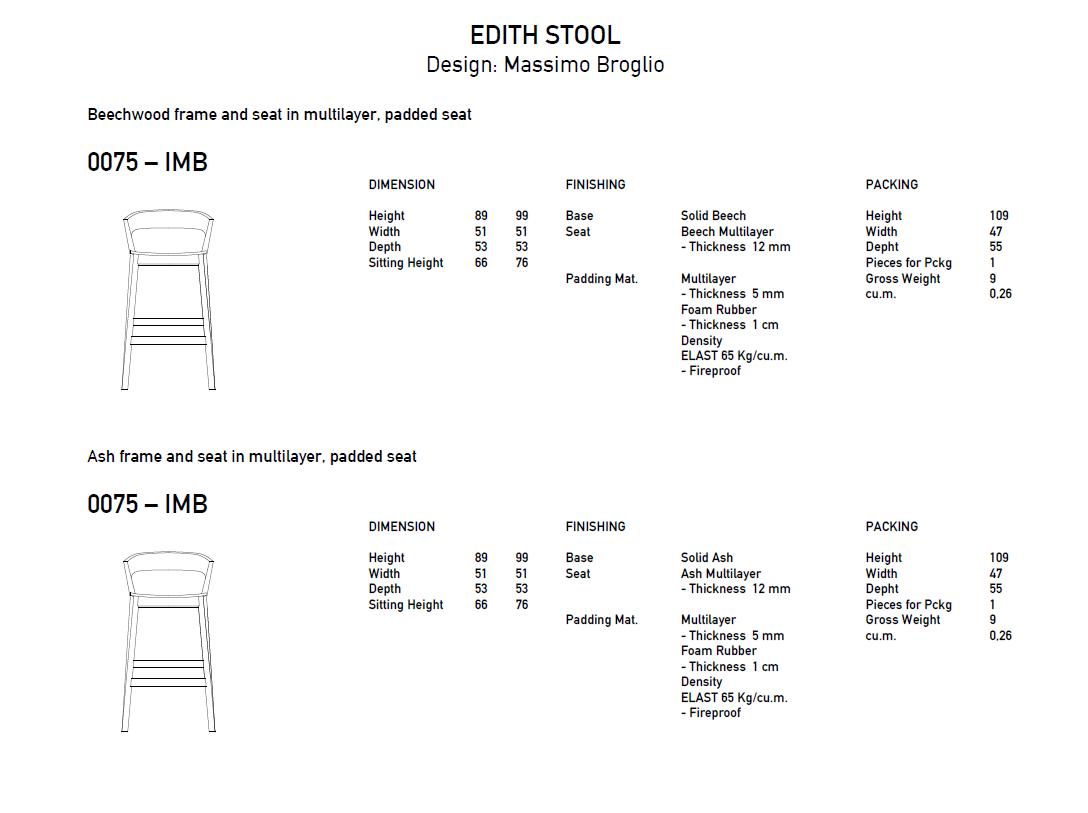 edith-0075-stool-imb