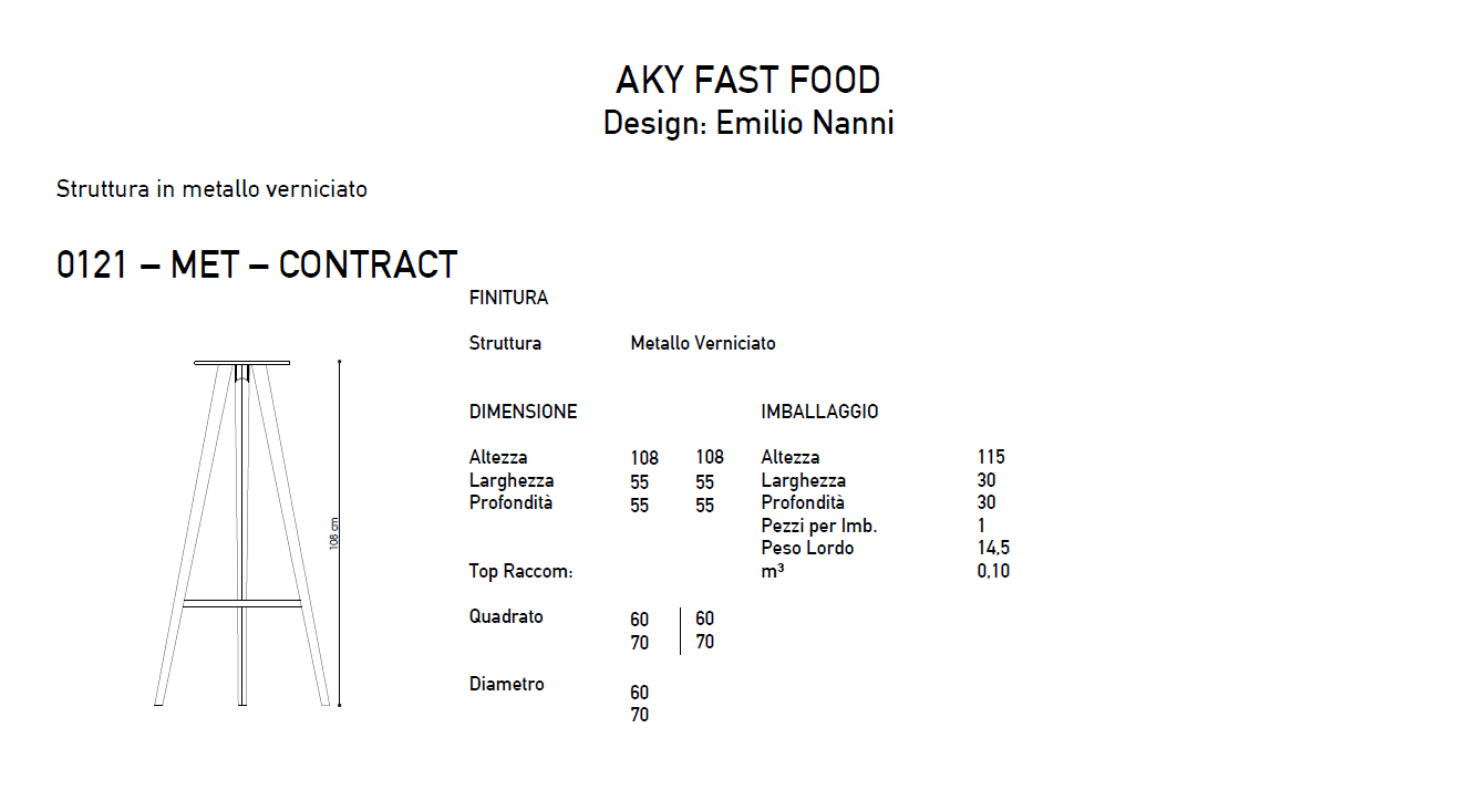 aky-fast-food
