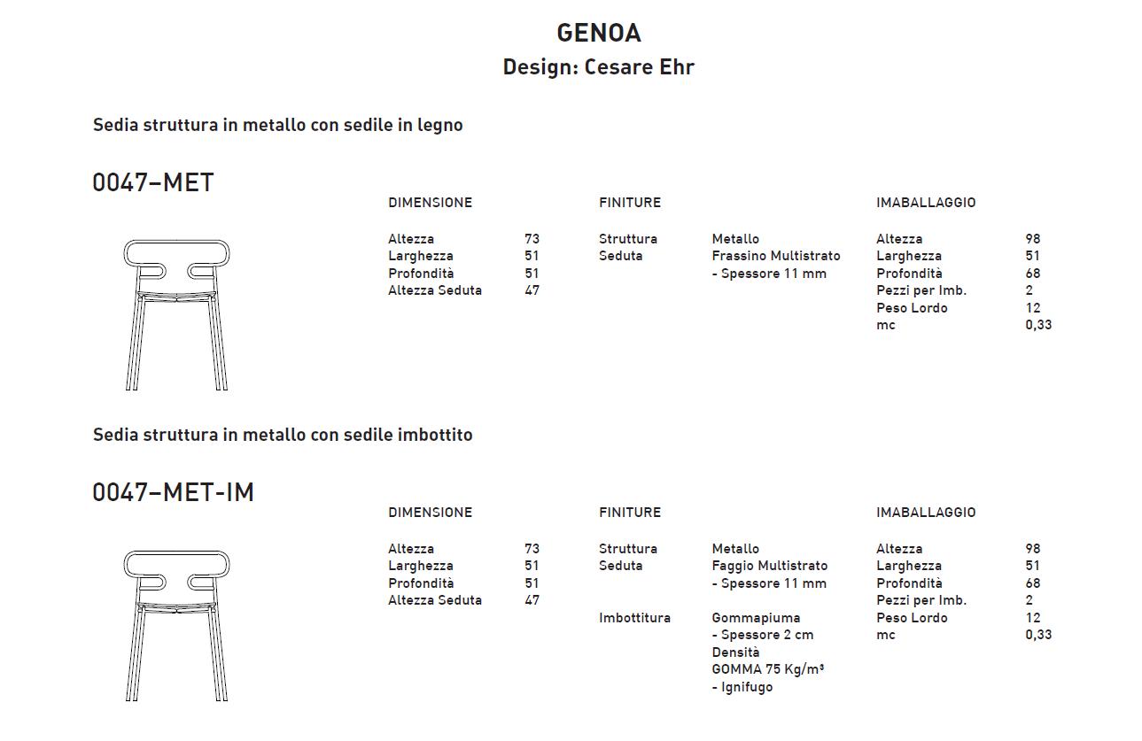 genoa-met-0047-ita-t