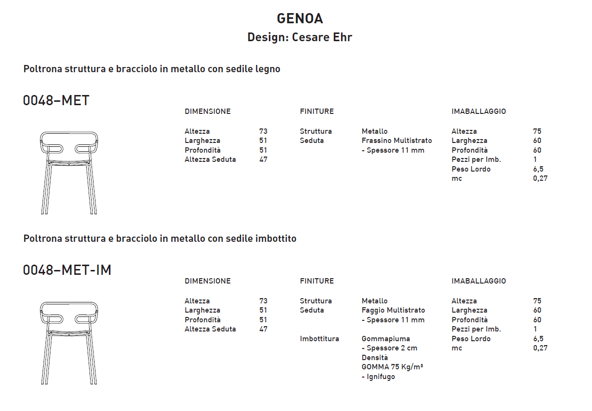 genoa-met-0048-arm-ita-t