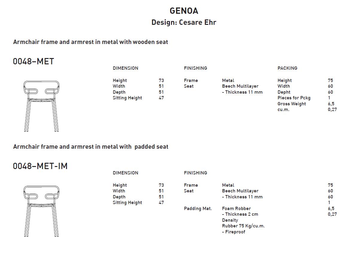 genoa-met-0048-t