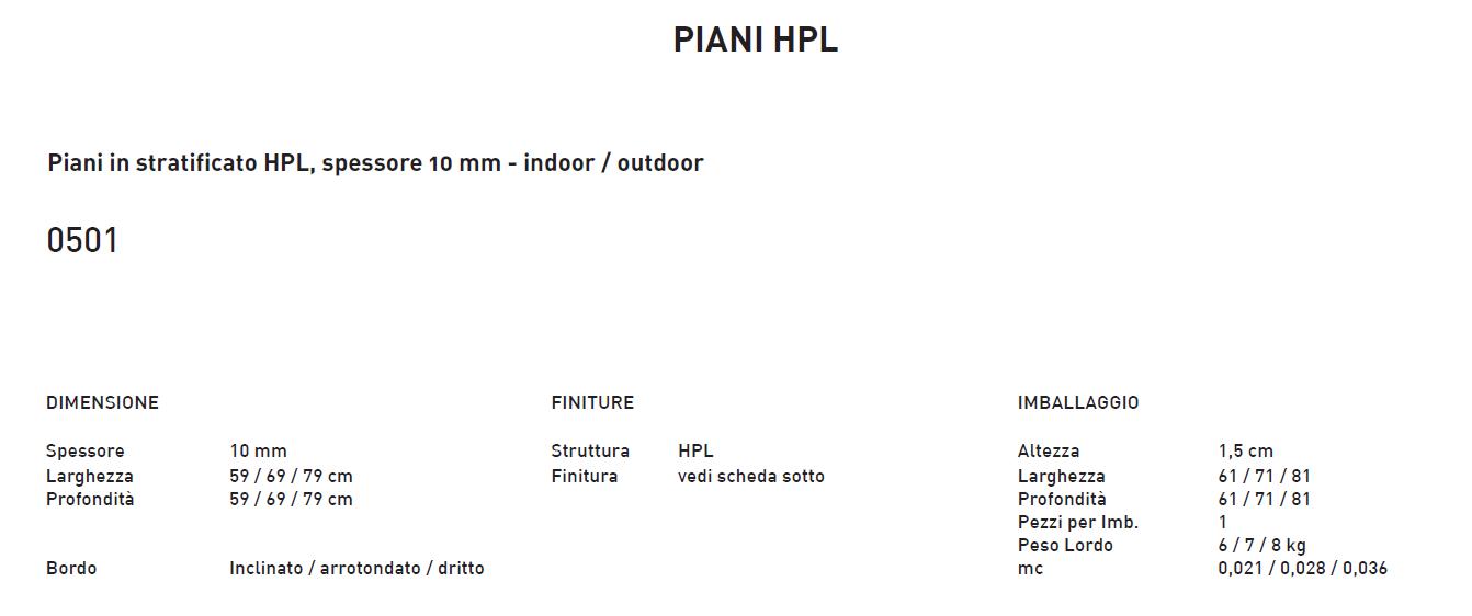 hpl-top-0501-tec-ita